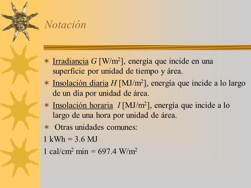 NotaciónIrradiancia G [W/m2], energía que incide en una superficie por unidad de tiempo y área.